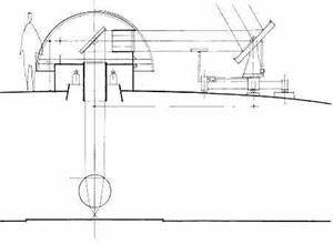 Гелиостат и зеркала для освещения Зала солнечным светом