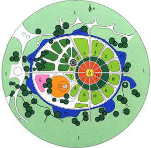 Сады Матримандира